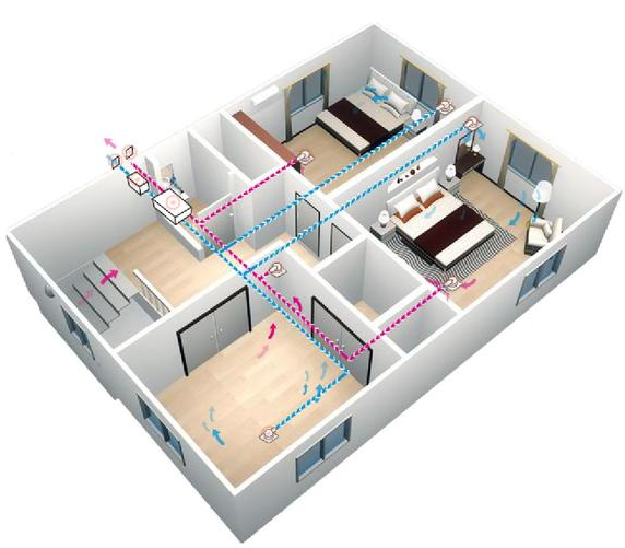 家里到底要不要装新风系统?空调和空气净化器可以代替吗?