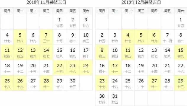 2018装修开工吉日大全,开年装修吉日