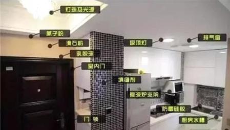 厨房装修所需设备清单
