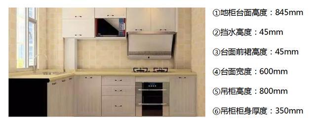 烤漆橱柜尺寸