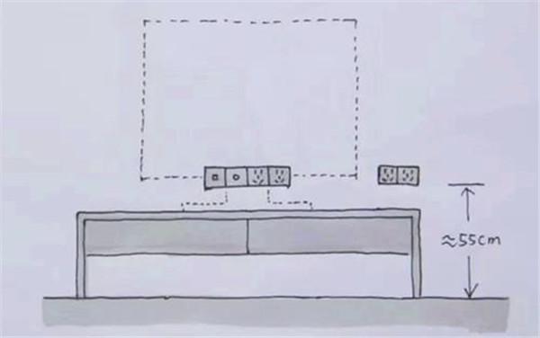 电视柜插座定位