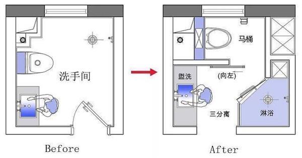 大足装饰提示 卫生间三分离设计 时尚又实用