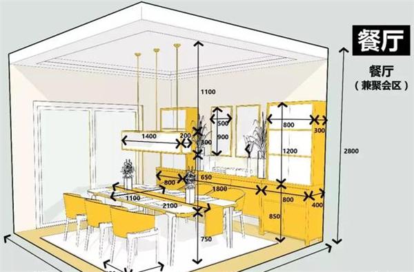 餐厅装修最全尺寸,你一定得了解清楚了!