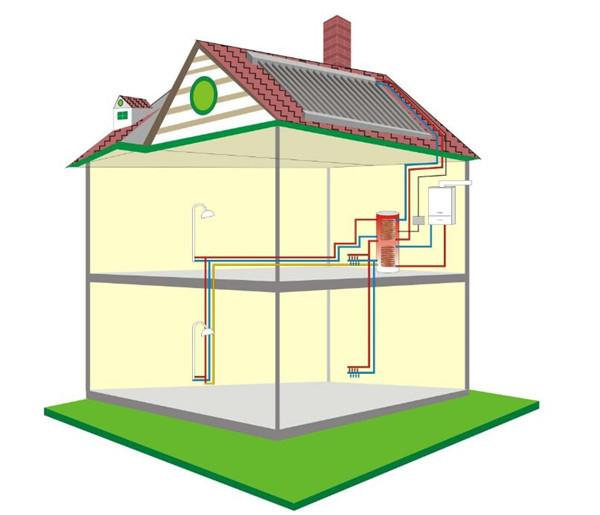 太阳能供暖系统可靠吗