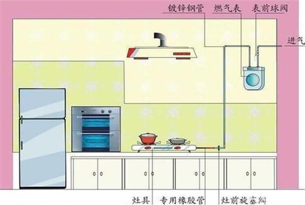 """厨房装修十大""""坑""""点总结,再也不用担心被坑了"""
