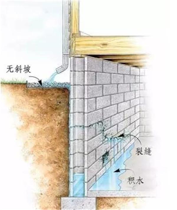 广汉装修老师傅全面解析房屋漏水原因及解决方案