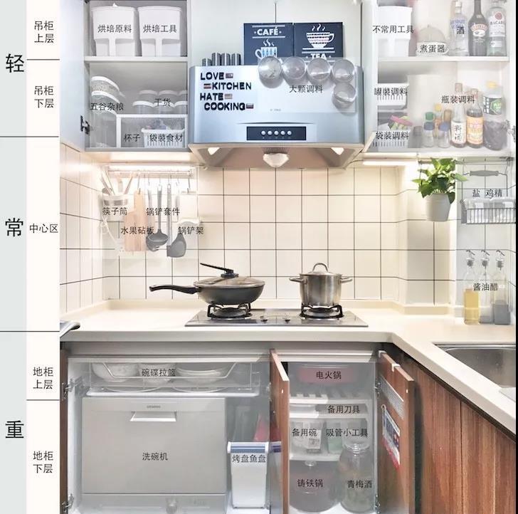 厨房收纳神器推荐 厨房收纳攻略大全