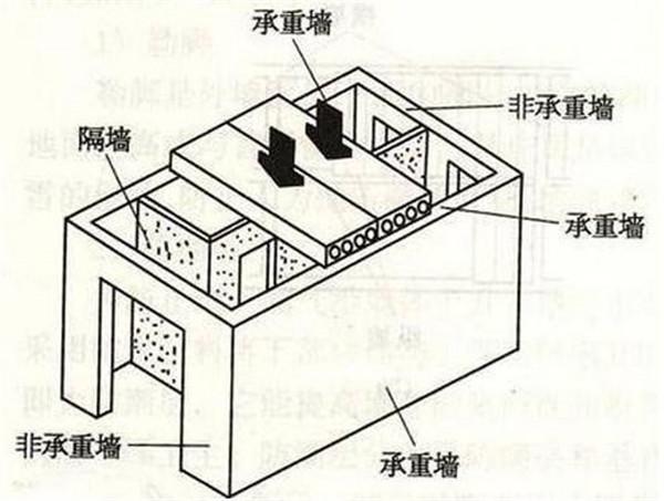 超全20步装修流程 吴江装饰教你慢条斯理搞定装修