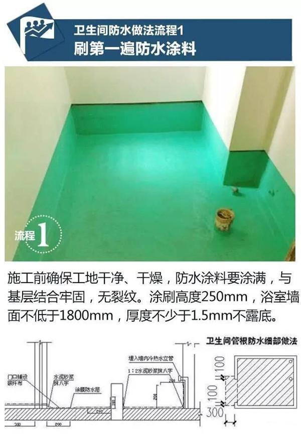 家装防水施工步骤1