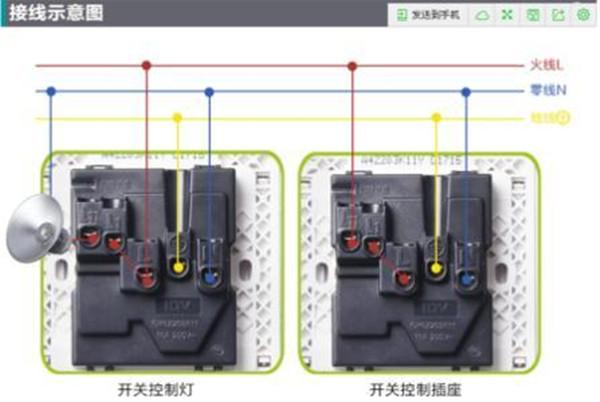 地面插座接线图