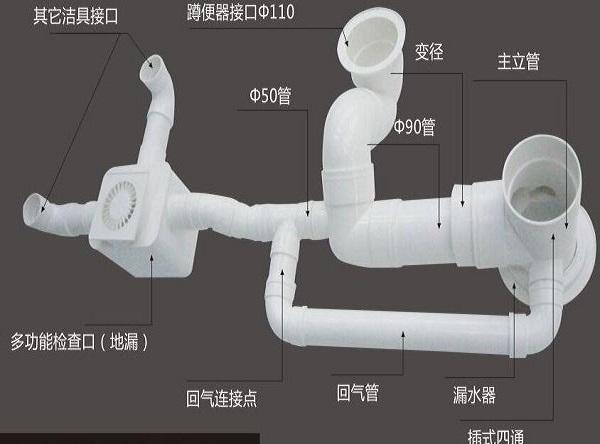 同层排水系统<a href='http://www.qizuang.com/baike/sheji/' target='_blank' class='inlink-word-color'>设计</a>原理