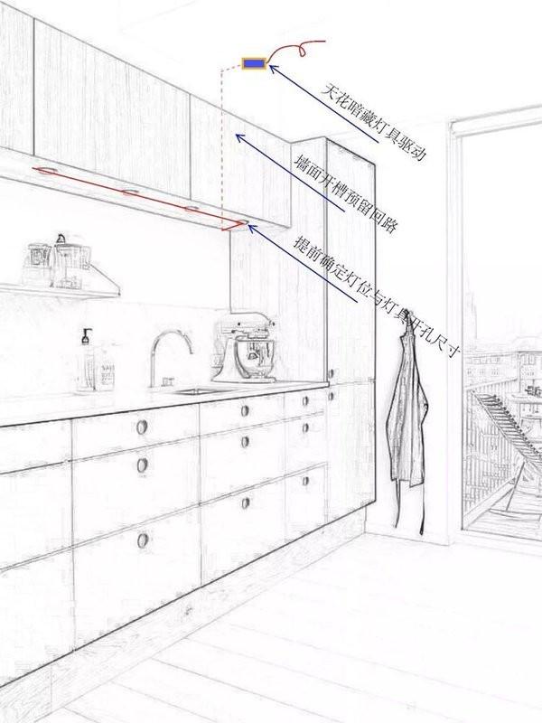 厨房照明设计