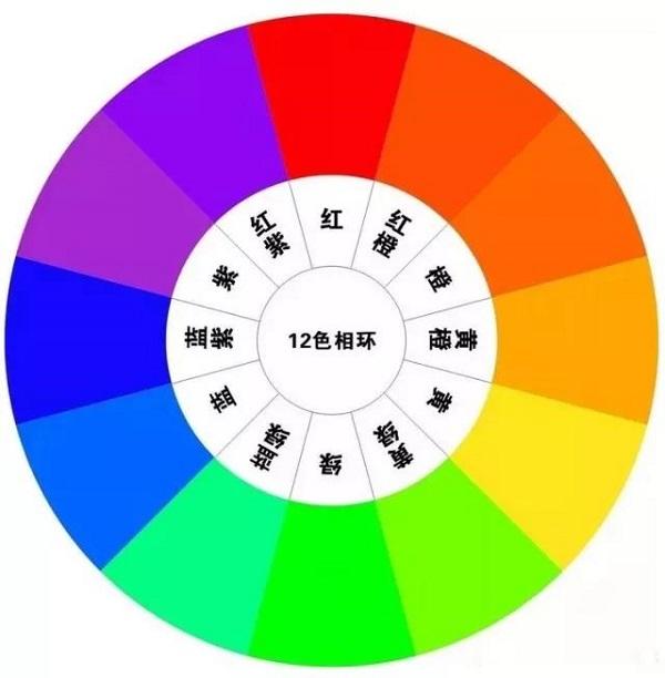 装修房子怎样搭配颜色