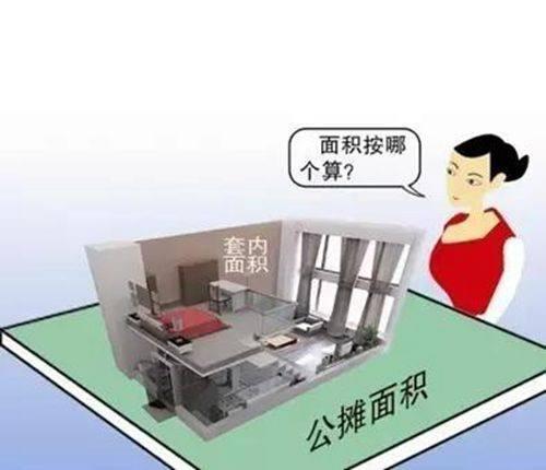 房子公摊面积计算