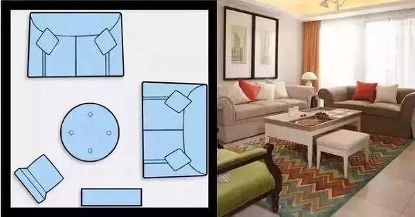 客厅沙发的摆放位置
