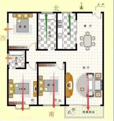 什么户型的房子最好