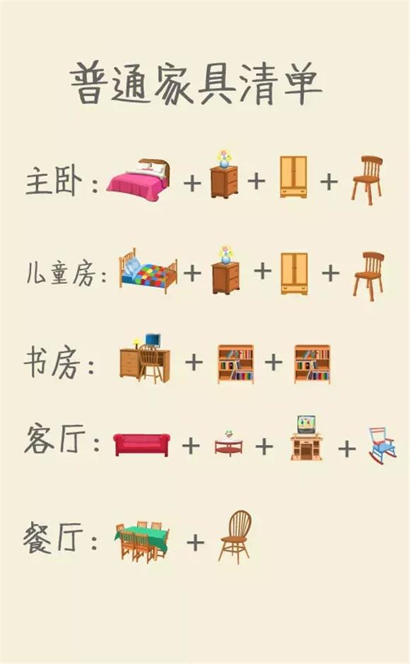家具选购技巧列好家具清单
