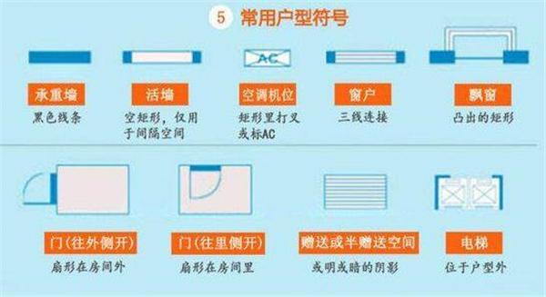 户型图常用符号图