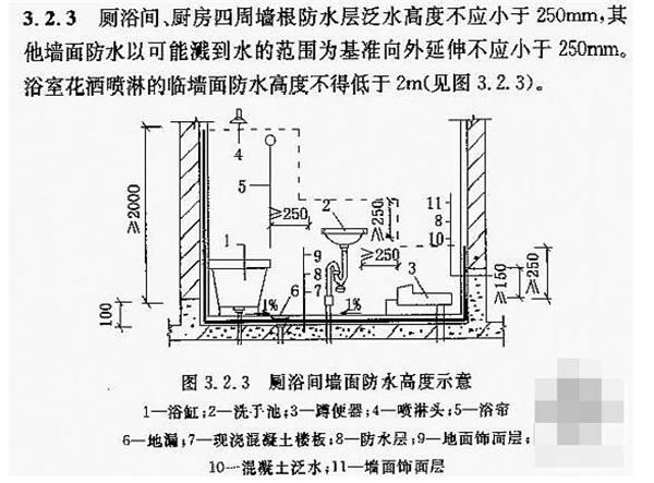 卫生间防水高度图