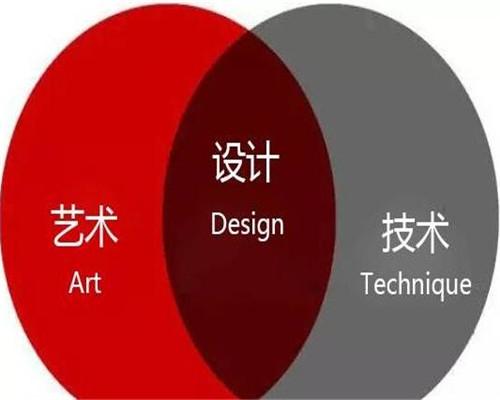 高考后选择设计专业的建议