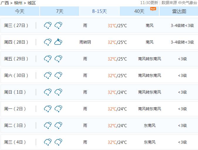 柳州昨起正式入梅
