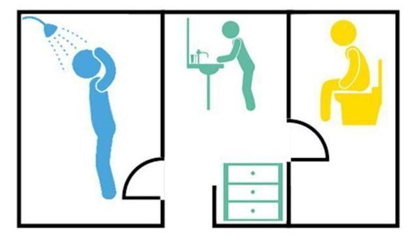 三分离卫生间设计思路