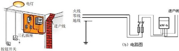 入户电线用几个平方的合适