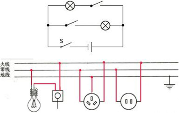 家装电线布置要求