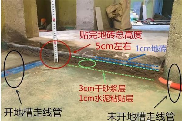 水电路开槽不影响管线