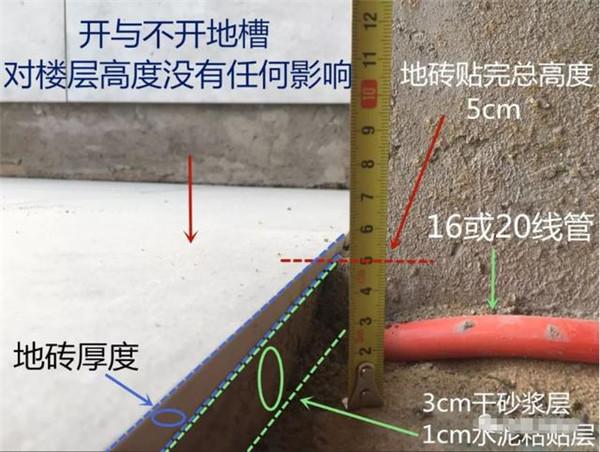 水电路开槽优势