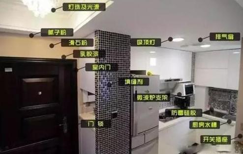 厨房装修所需材料清单