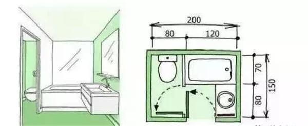 3平米卫生间装修