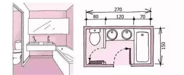4平米卫生间装修技巧