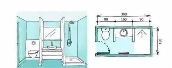 5平米卫生间装修攻略