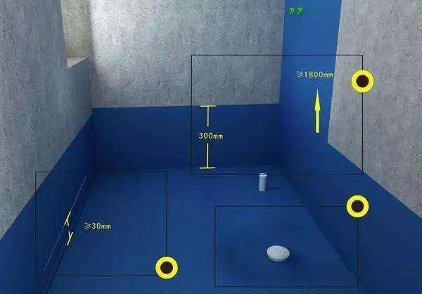 装修公司常见的防水增项