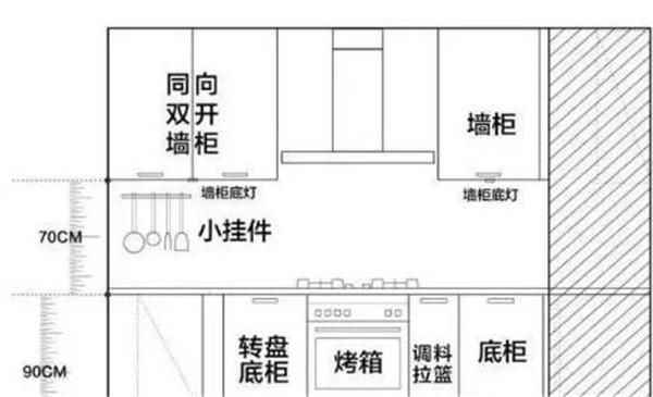橱柜设计细节