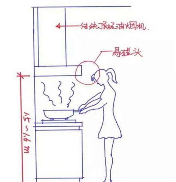 烹饪区设计细节