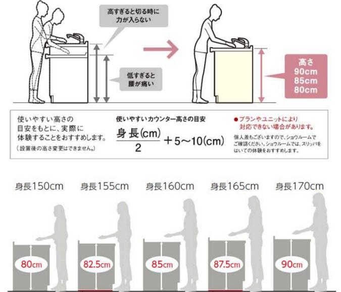 台面吊柜的高度