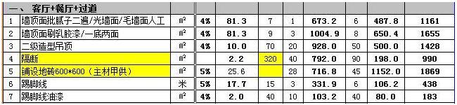 郑州95平米装修多少钱