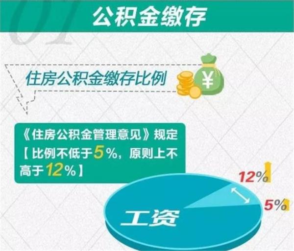 杭州公积金提取条件