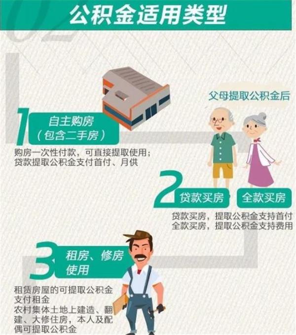 杭州公积金提取地点