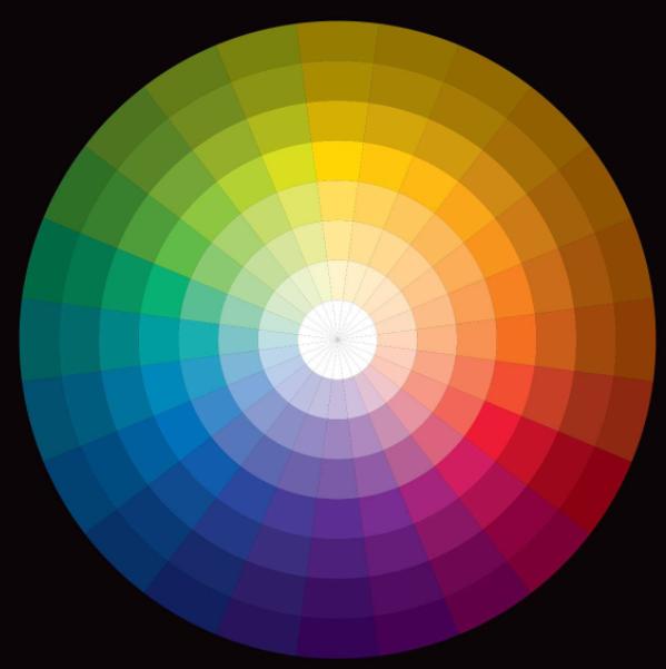 色彩搭配原理是什么