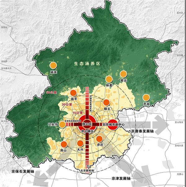 北京未来重点发展区域
