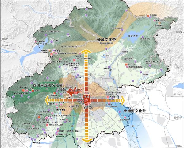 北京2035年城市规划