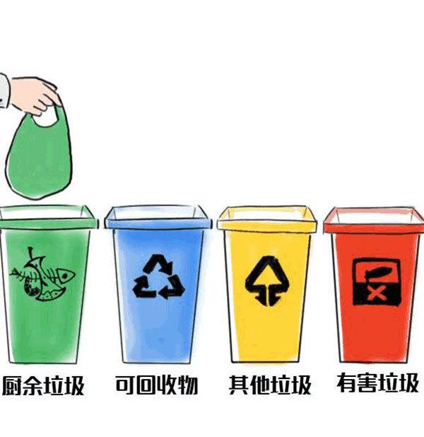 福州垃圾分类什么时候实施