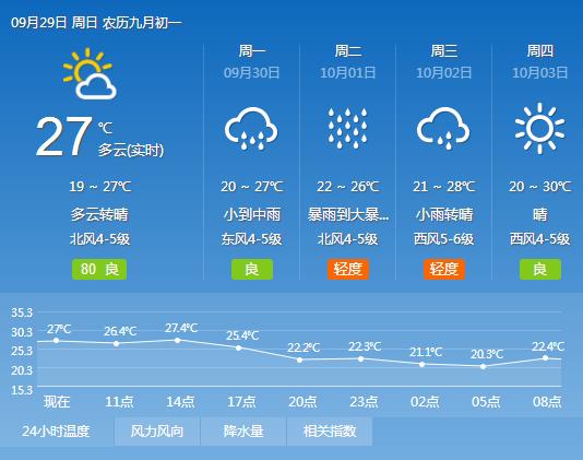 余姚國慶受臺風影響大不大