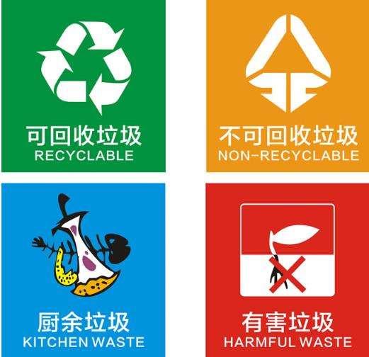 洛阳垃圾分类政策