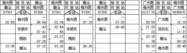 梅汕铁路运行时刻表1
