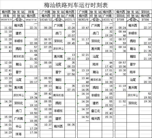梅汕铁路运行时刻表3