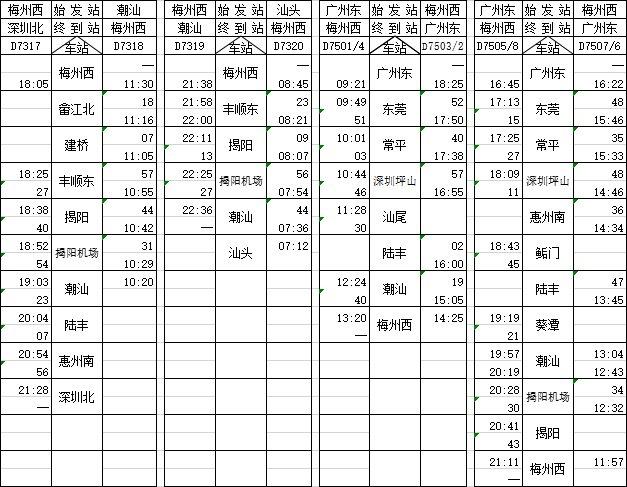 梅汕铁路运行时刻表4